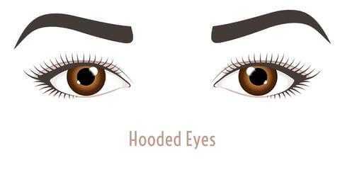 Choose right mink eyelash style, How to teach your customers to choose the right mink eyelash style?, Lashes Amor